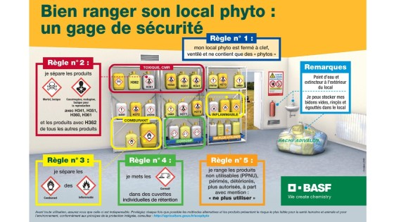 Ranger son local phyto